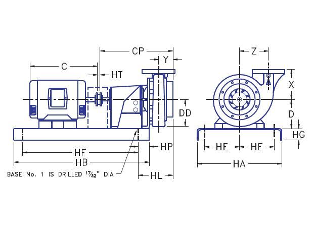 Picture of 1.25x1.5x9-PF2g-7.5 , PF2G BASE MOUNTED PUMPS - 1750 RPM