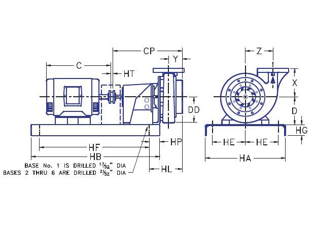 Picture of 1.5x2x12-PF2g-7.5 , PF2G BASE MOUNTED PUMPS - 1750 RPM