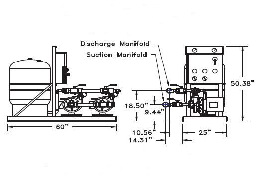 Picture of 2202-2030 , DUPLEX COMMERCIAL PRESSURIZER - DCP MODEL